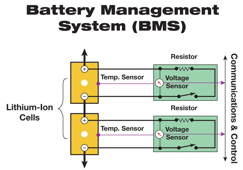 on 24 volt battery system wiring diagram 250 series (250 watt) electric bike kit battery care faq ... lithium battery management system wiring diagram