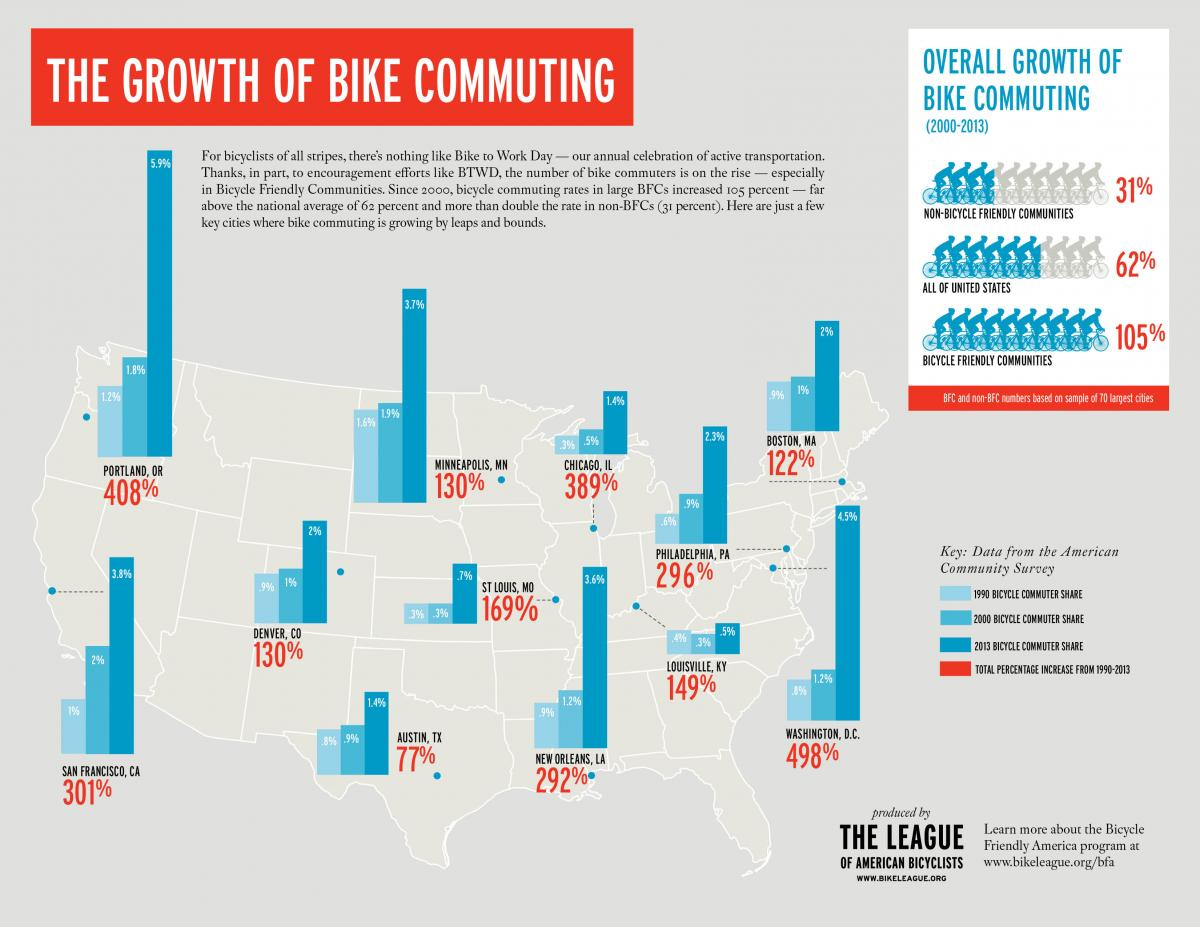 Bike_Commuting_Growth_2015_final